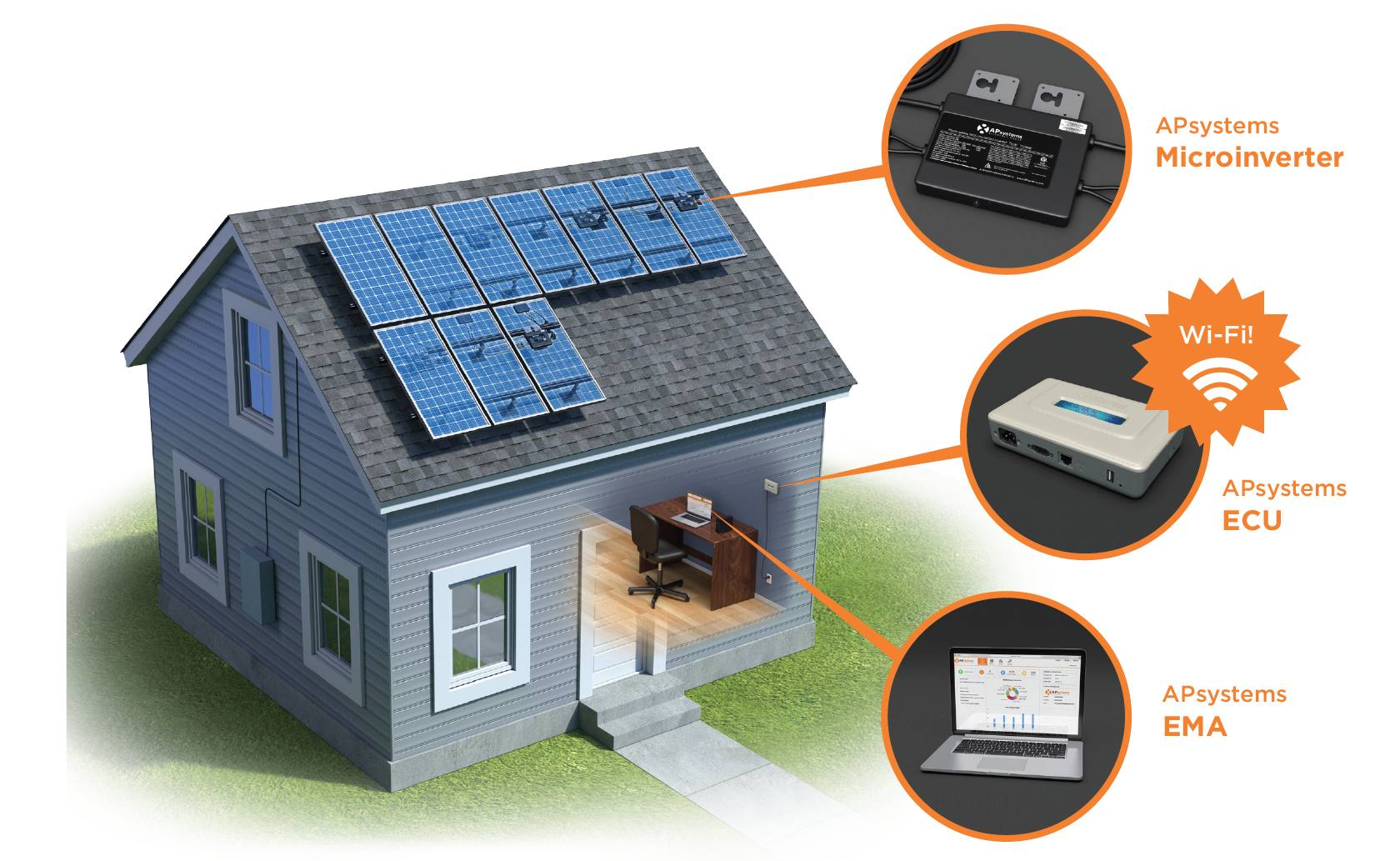 Apsystems Microinverter Systems Blue Frog Solar Making Simple Power Projects On Image Of A Cell Schematic Solution